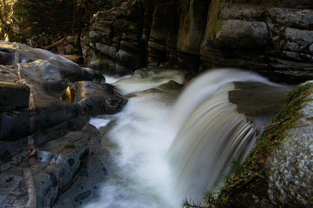 Waterfall, Water, River, Nature, Stream, Landscape