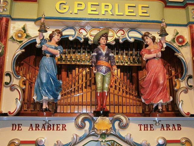 Barrel Organ, Organ, Street Organ, History