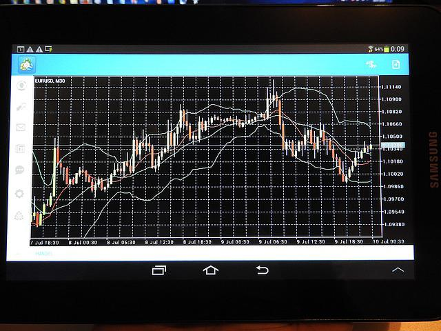 Chart, Trading, Forex, Analysis, Tablet