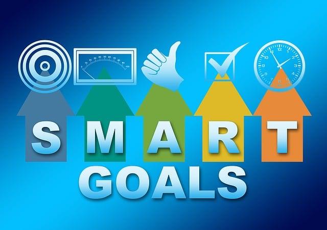 Objectives, Definition, Target, Target Agreement