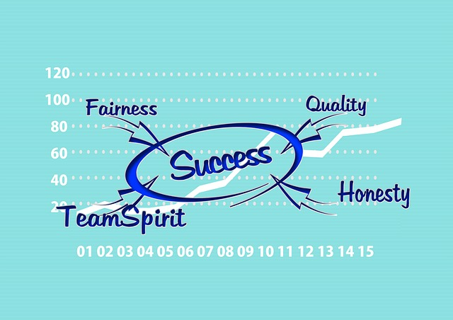 Success, Successful, Team, Teamwork, Quality, Sincerity