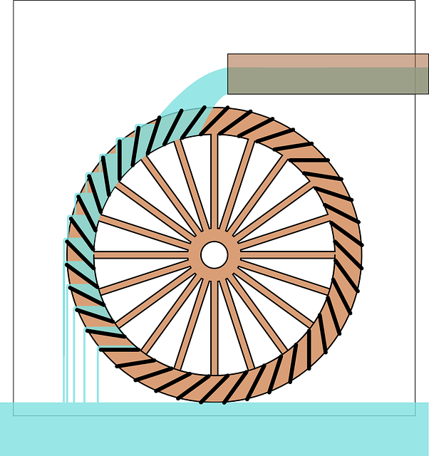 Water Wheel, Traditional, Technology, Conversion