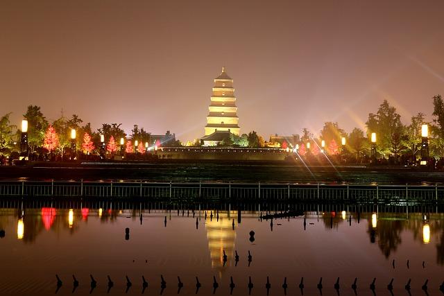 China, The Scenery, Xi'an, History