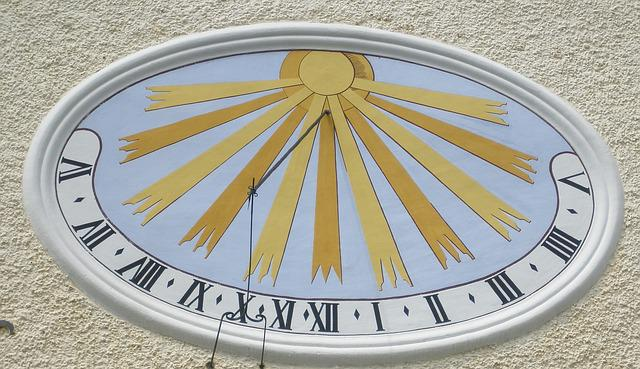 Sundial, Clock, Time Of