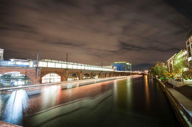 Travel, Water, River, Transportation System