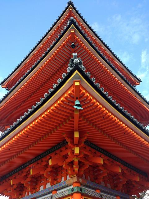 Temple, Buddha, Pagoda, Roof, Wat, Travel, Culture