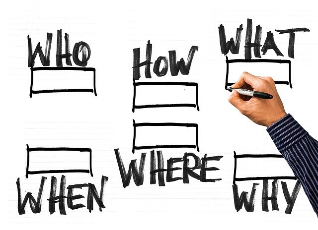 Questions, Who, What, How, Why, Where, Business, Plan