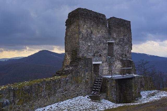 Winter, The Middle Ages, Basket Case, Desolate Castle