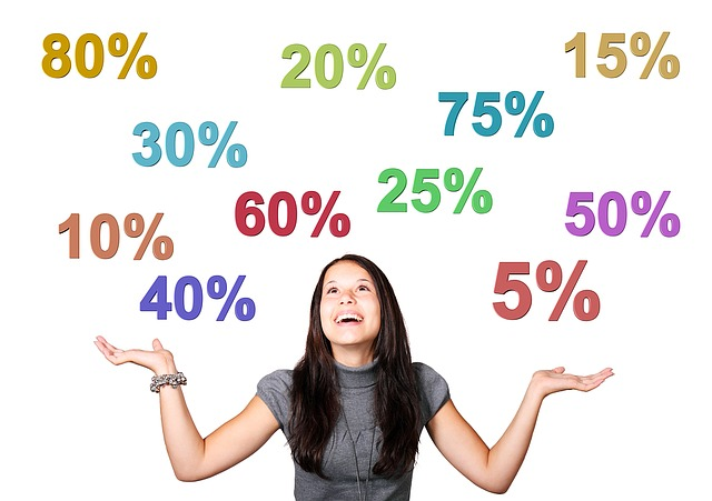 Woman, Girl, Percent, Prices, Shopping, Final Sale