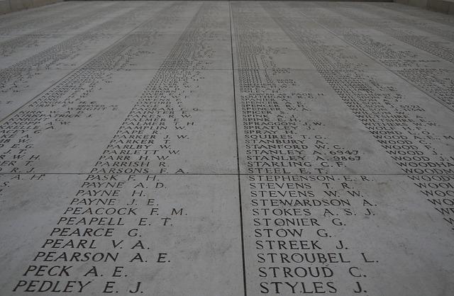 Memorial Plaque, World War, Stone Tablet, Name, Memory
