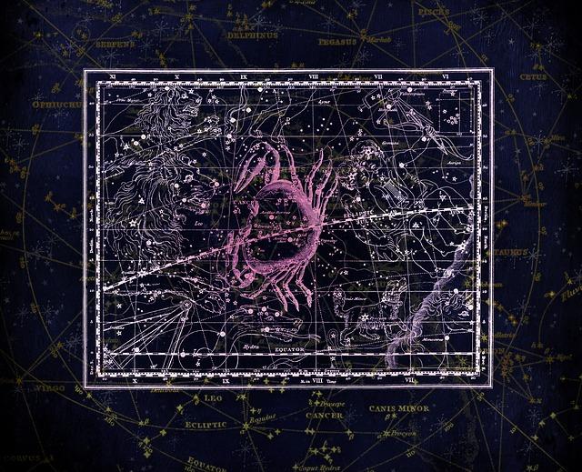 Constellation, Constellation Map, Zodiac Sign, Sky